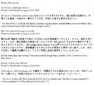 FukushimaTweets